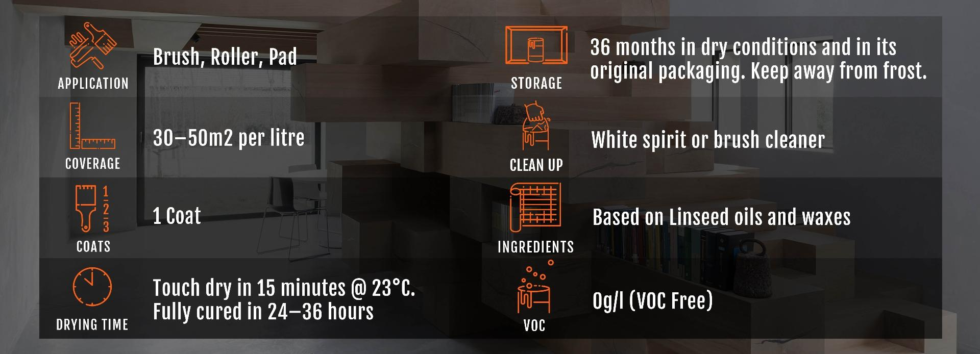 rmc tech info